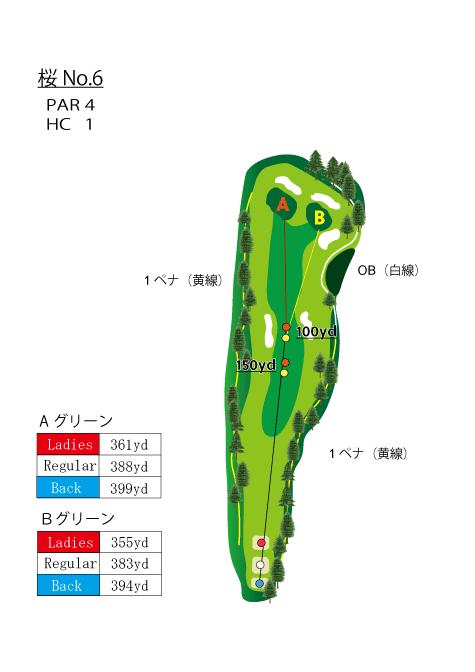 HOLE NO.6(桜)