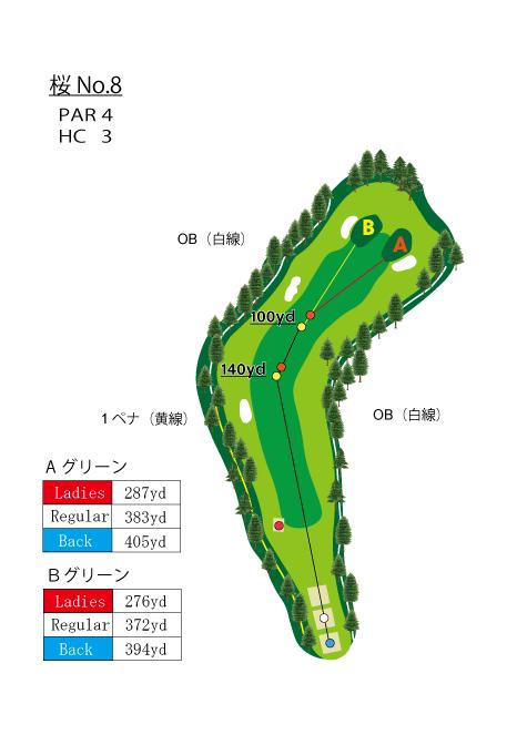 HOLE NO.8(桜)