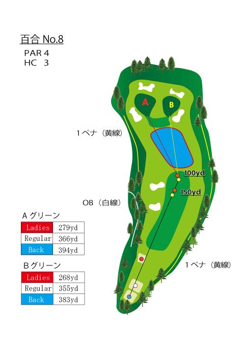 HOLE No.8(百合)